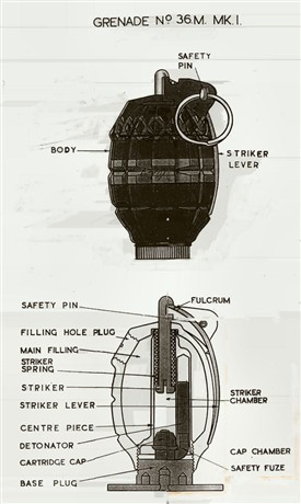 Photo:Mills bomb cross section